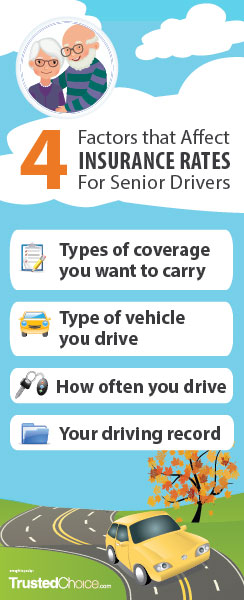 senior-auto-insurance-rate-infographic