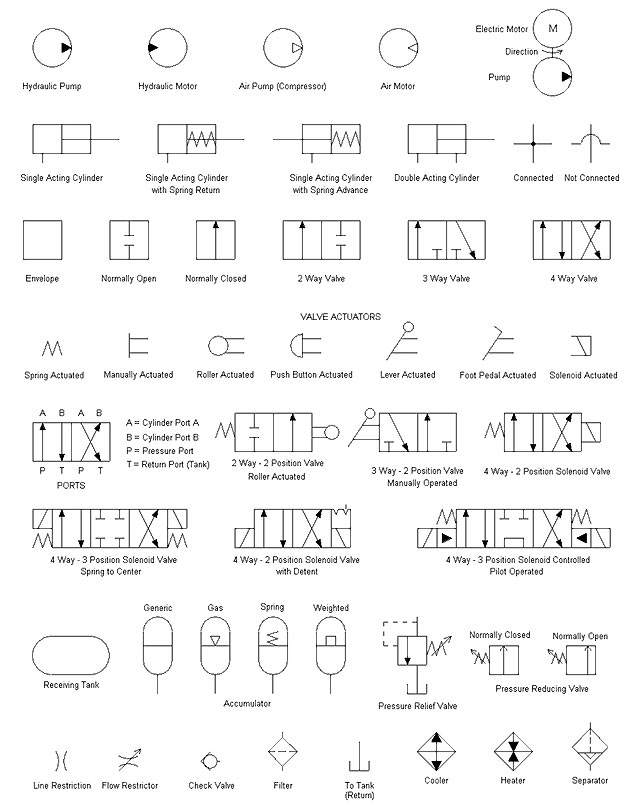 electrical hydraulic and pneumatic diagram software