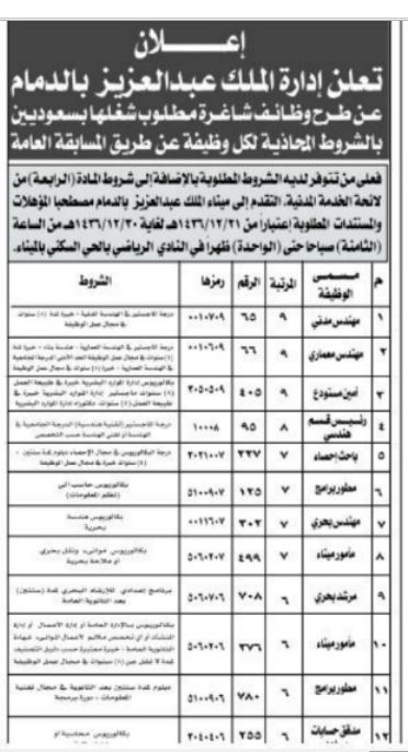 وظائف بعدة مجالات في ميناء الملك عبد العزيز الدمام