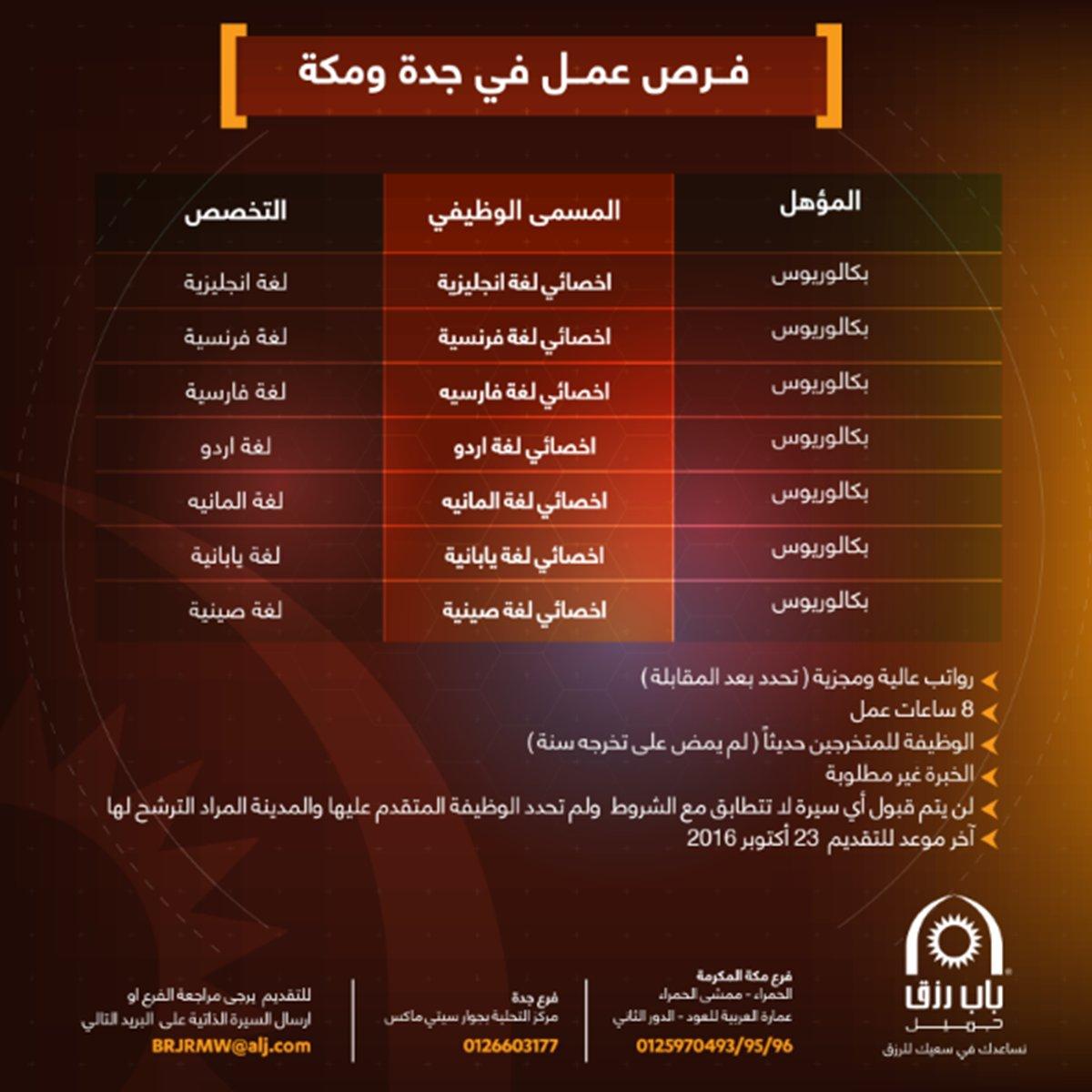 وظائف متعددة للشباب - جدة ومكة المكرمة