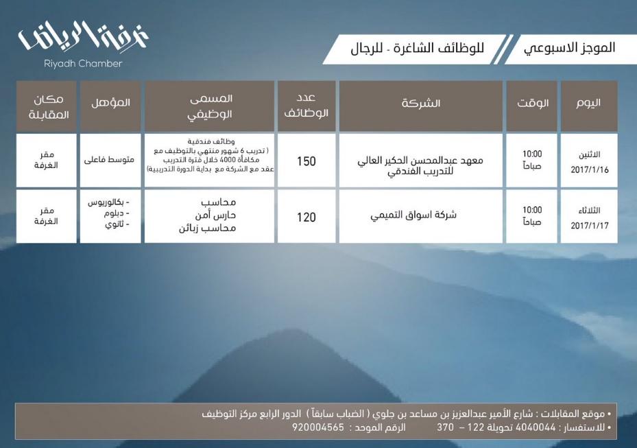 وظائف في معهد عبدالمحسن الحكير وشركة أسواق التميمي تطرحها غرفة الرياض