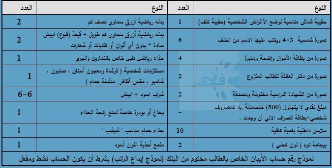 موعد دورة مجندي القوات الخاصة للأمن البيئي في كلية الملك فهد