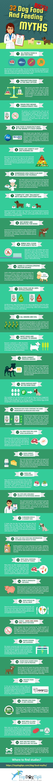 pet food myths