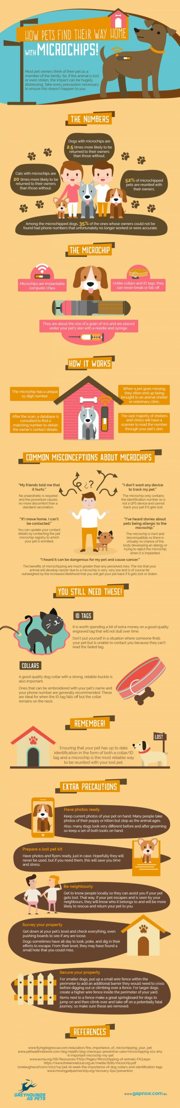 how-pets-find-their-way-home--with-microchips