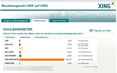 XING-Wahlbarometer (Aug. 09)