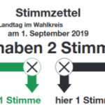 Stimmzettel Landtagswahl 2019 in Sachsen