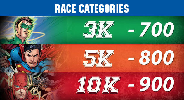 003-Race-Categories