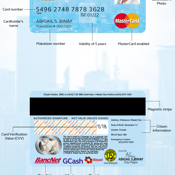 MakatiZen Card is the card of choice for the 1st Connected