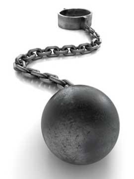 Fear Chains