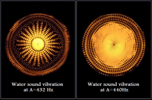 https://i2.wp.com/www.wakingtimes.com/wp-content/uploads/2015/09/water-sound-300x1981.png