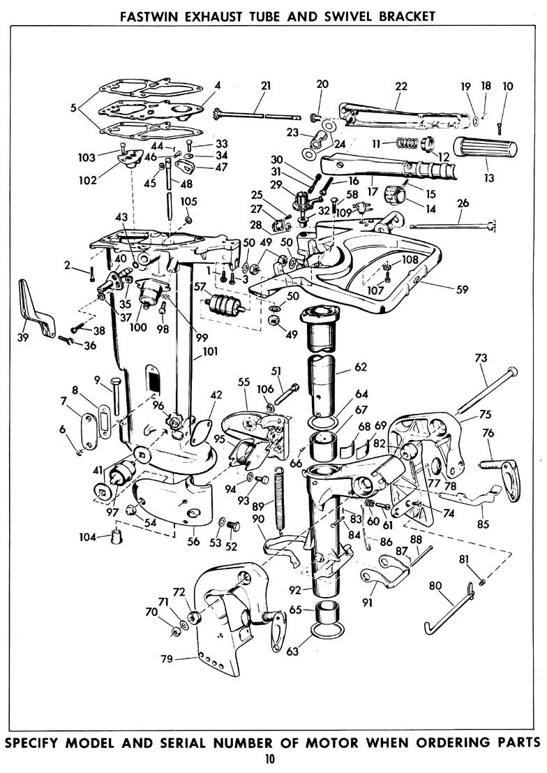 throttle stiff on 1955 evinrude – Antique Outboard Motor