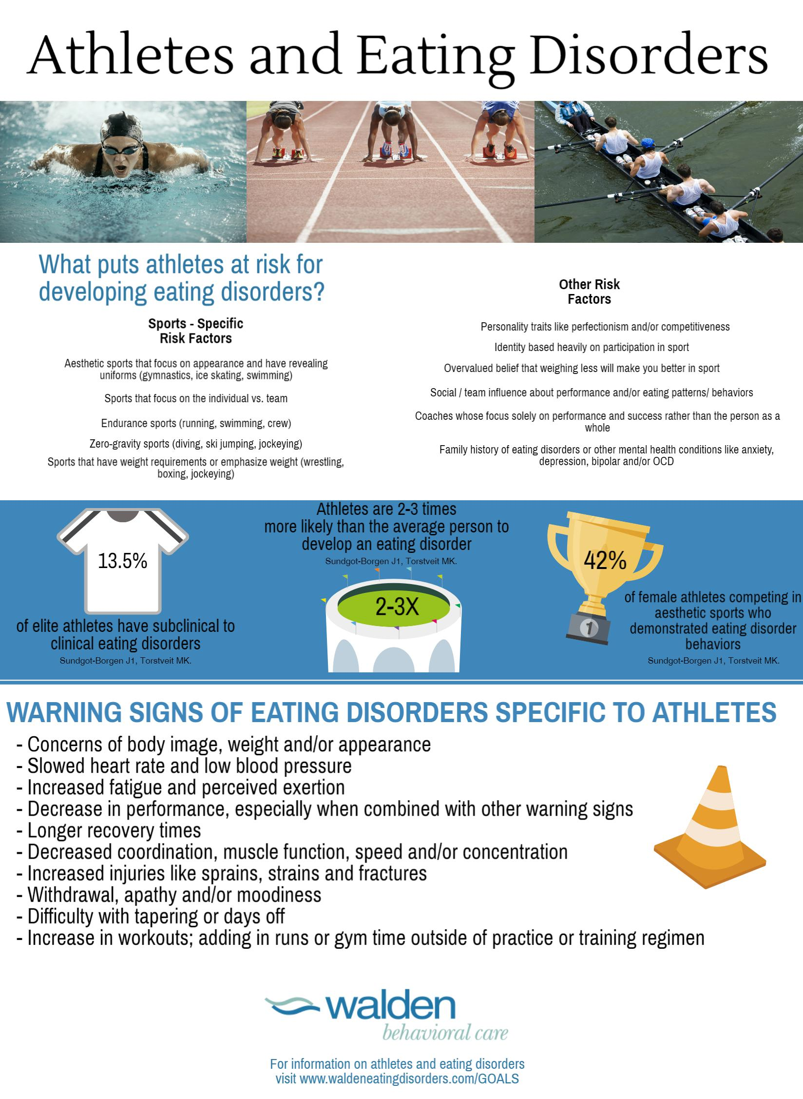 Athletes And Eating Disorders An Infograph