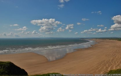 Beach of Rhossili Bay