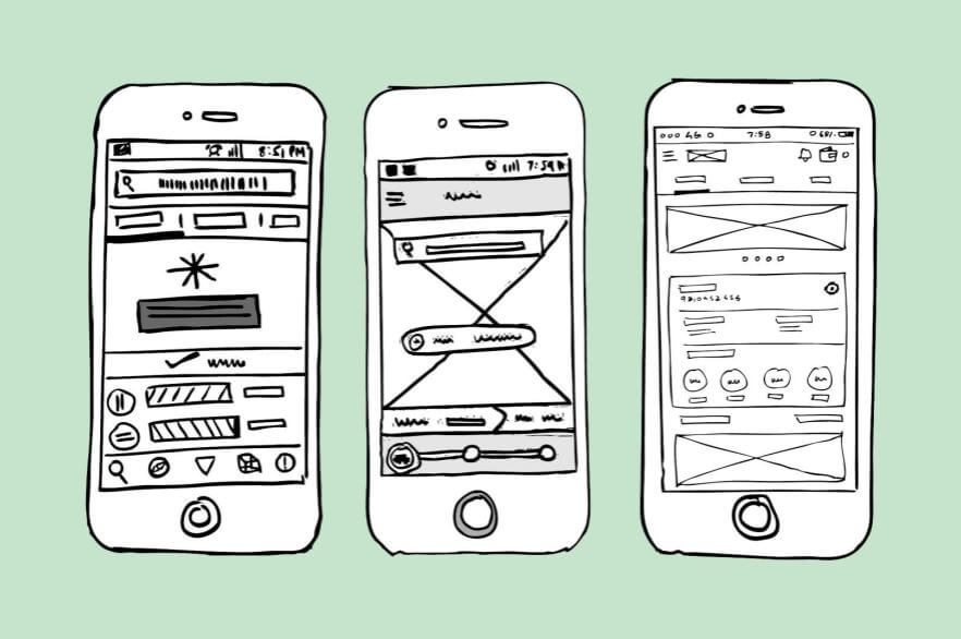 Why Prototyping is the Sine Qua Non of the Mobile App Development Space