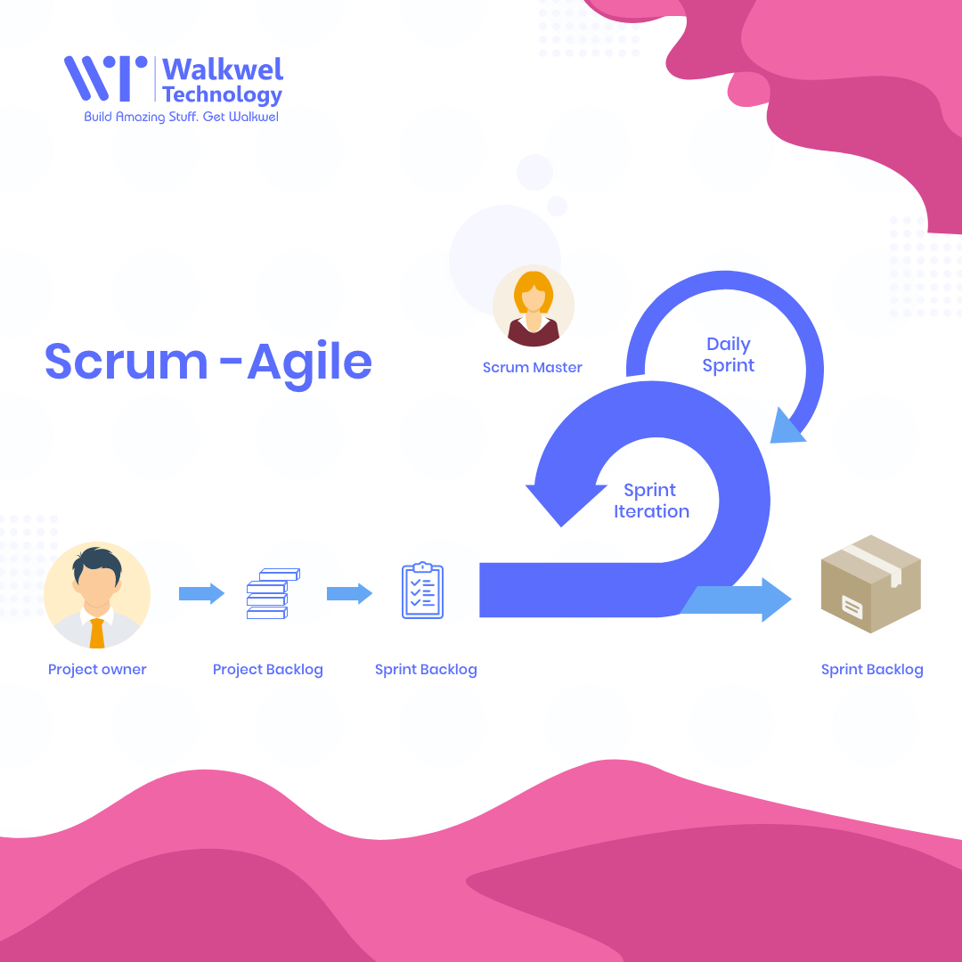 Simplifying the Cost of Agile Software Development