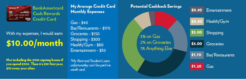 Best Cashback Credit Card - Wallet Squirrel 02
