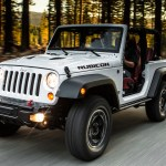 Jeep Wrangler Mobil Jeep Wrangler 2 Door 1500x938 Download Hd Wallpaper Wallpapertip