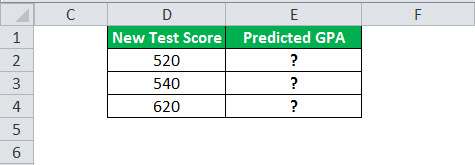 Функция тренда в Excel - пример 1-1