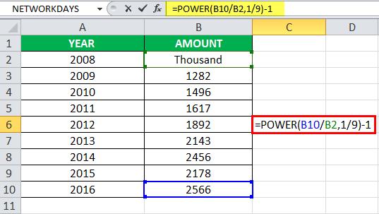 Ошибки Excel 1