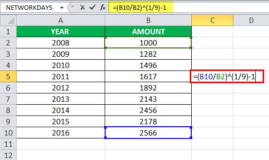 Функция CAGR в Excel, шаг 2