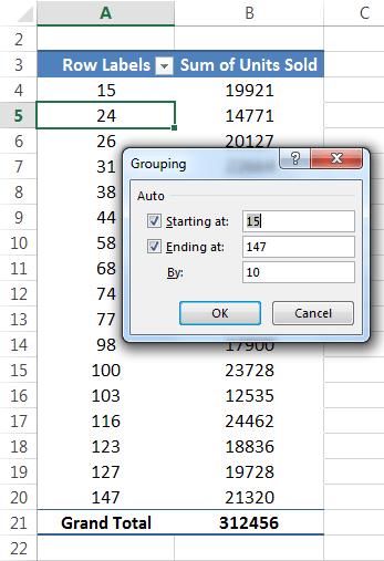 Пример распределения частот 1-5