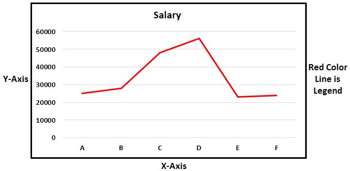 Пример 1-3 линейной диаграммы
