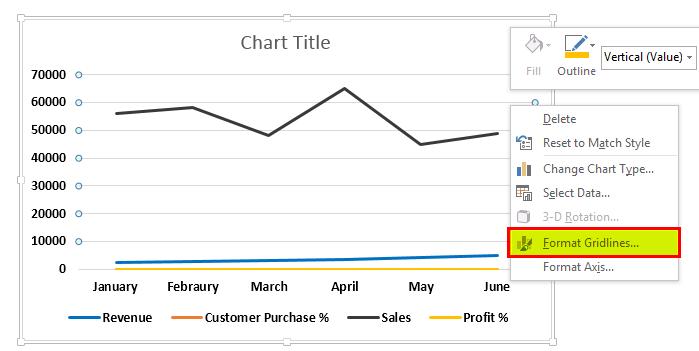 Линейная диаграмма для нескольких наборов данных 1