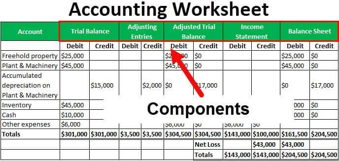 Accounting Worksheet Definition