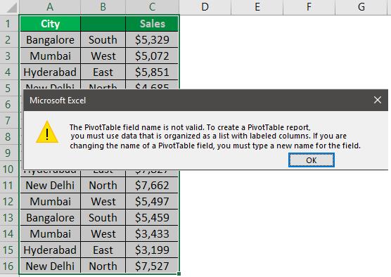 Недопустимое имя поля сводной таблицы Пример 1-6