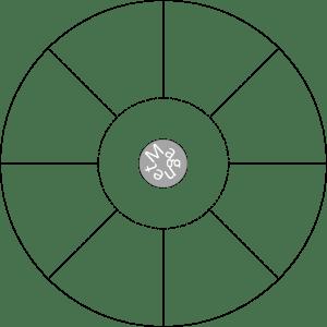 Gift Wheel