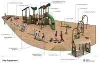 Proposed B.F. Day renovation designs