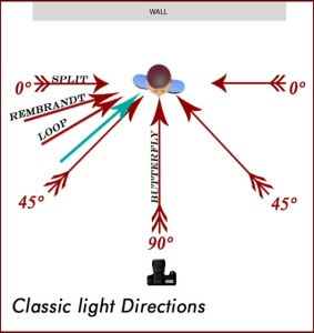 Lighting-dir1