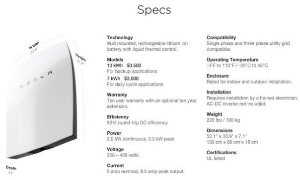 tesla-powerwall-battery-specs-01.jpg.650x0_q70_crop-smart