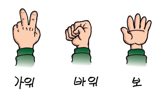 The Power Of Rock Scissor Paper In South Korea Wandering Traveler