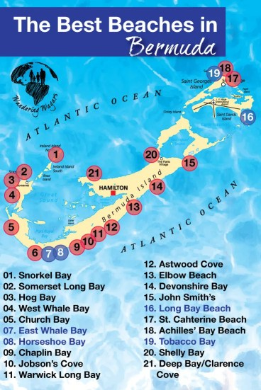 Infographic of best Bermuda beaches