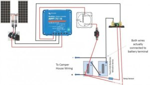 Camper Solar Panel Wiring Diagram  2007 Keystone