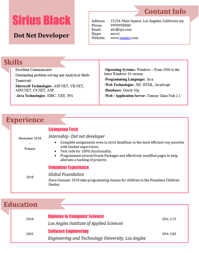 Dot net resume experience- information technology resume