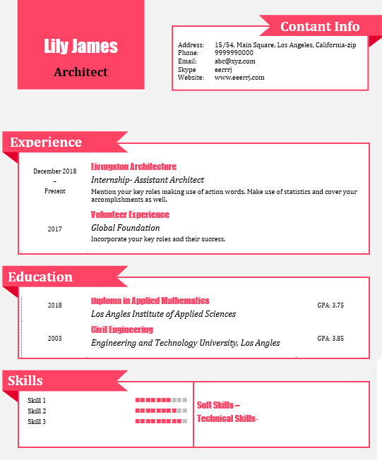 construction resume sample