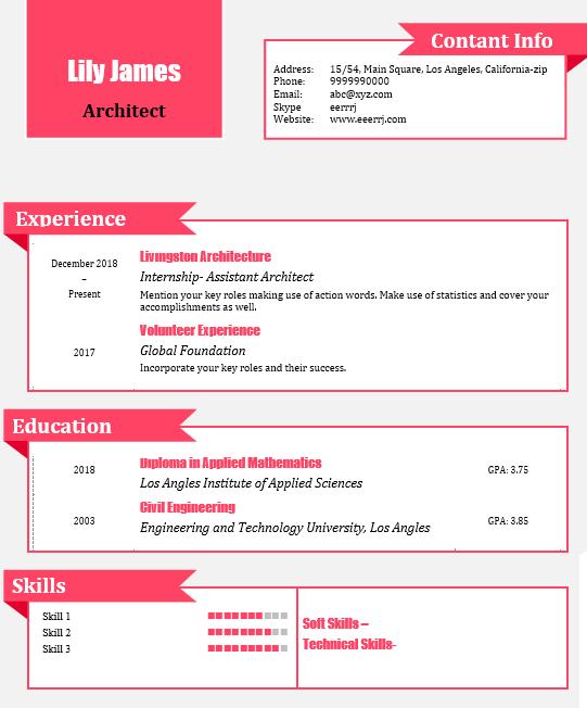 construction resume sample