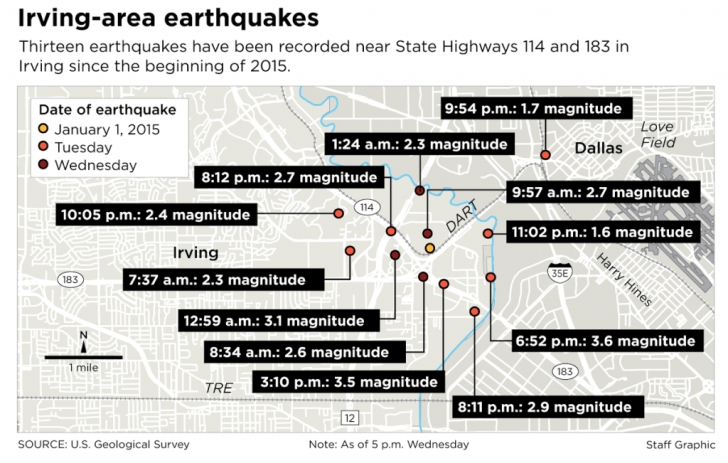 Fracking earth quake area Texas januari 2015
