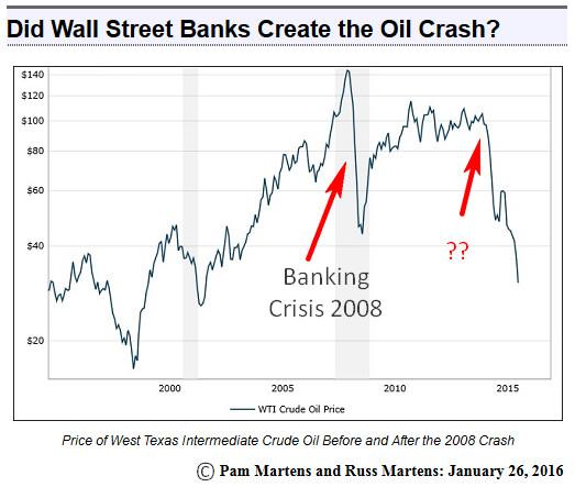 Oliecrisis prijsvorming 2008 - 2016