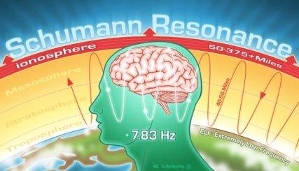 Een mens is een onlosmakelijk onderdeel van de Aarde; hij maakt hier deel van uit, op een intensere wijze, dan hij vaak wil toegeven!