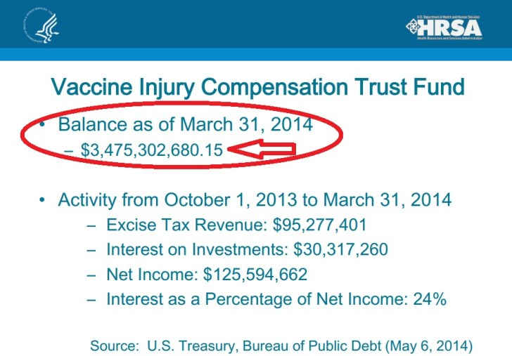 VIC-balance-3.5billion-highlighted