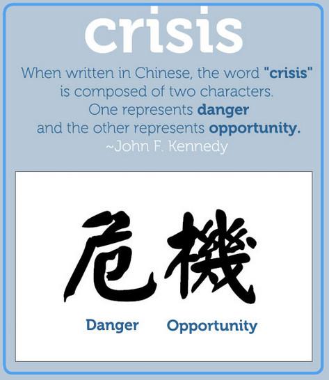 crisis kans en gevaar
