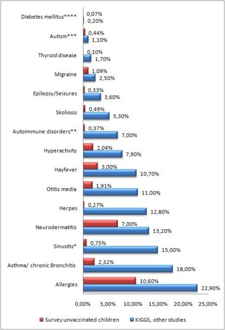 gevaccineerd-vergeleken-met-ongevaccineerd