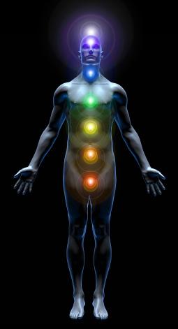 De chakra's in het fysieke menselijke lichaam.