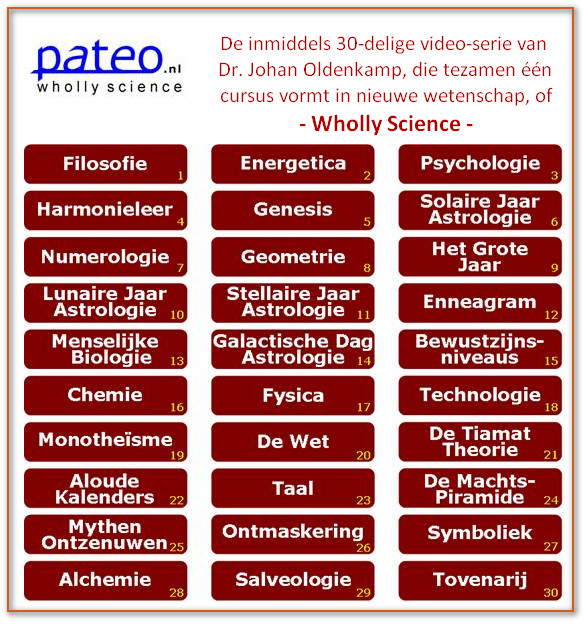 pateo wholly science video overzicht