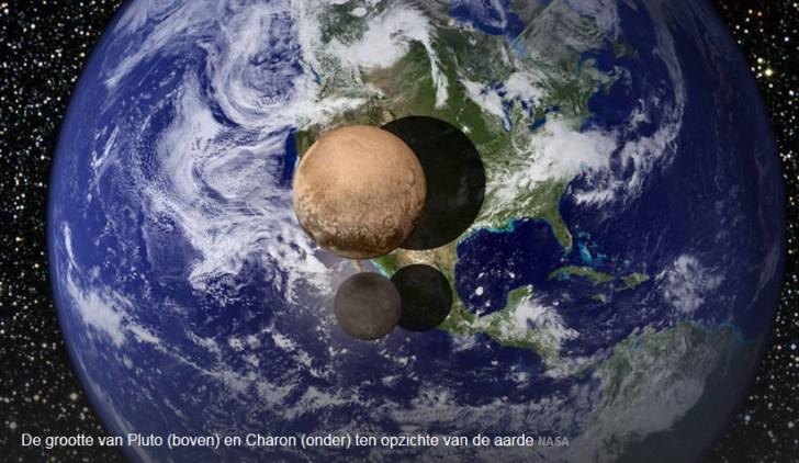 pluto charon grootte tov aarde