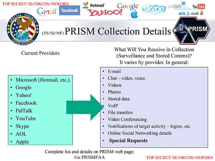 Ziet deze PRISM-slide eruit alsof er verzoeken worden ingediend bij de grote clubs die nu hun straatje bij de voordeur schoonvegen..? Terwijl de NSA met vuile voeten via de achterdeur vrij toegang heeft..??!