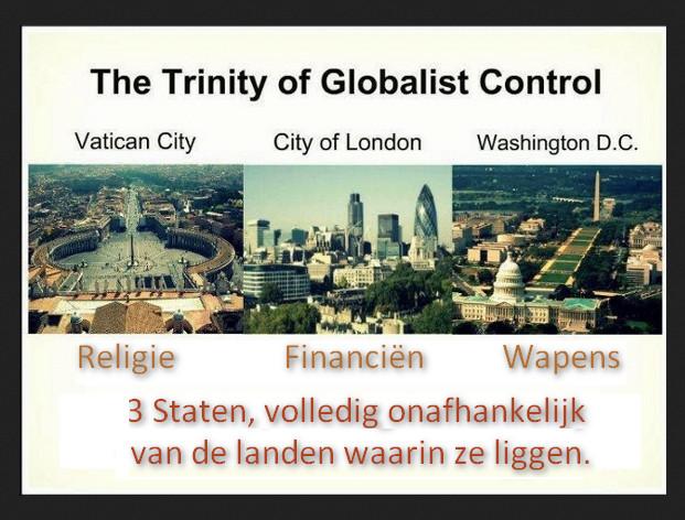 trinity of control
